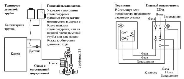 подключение термостата ладдомат
